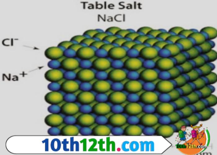 क्रिस्टलीय ठोस के प्रकार व उनके उदाहरण (12th, Chemistry, Lesson-1)