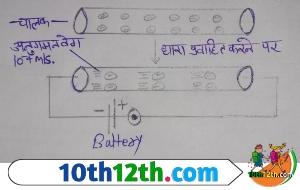 अनुगमन वेग किसे कहते हैं (12th, Physics, Lesson-3)
