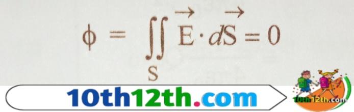 गौस की प्रमेय क्या है (12th, Physics, Lesson-1)