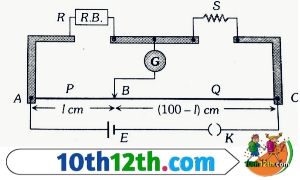 मीटर सेतु का सिद्धांत क्या है (12th, Physics, Lesson-4)