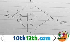 संधारित्र का संयोजन (12th, Physics, Lesson-3)